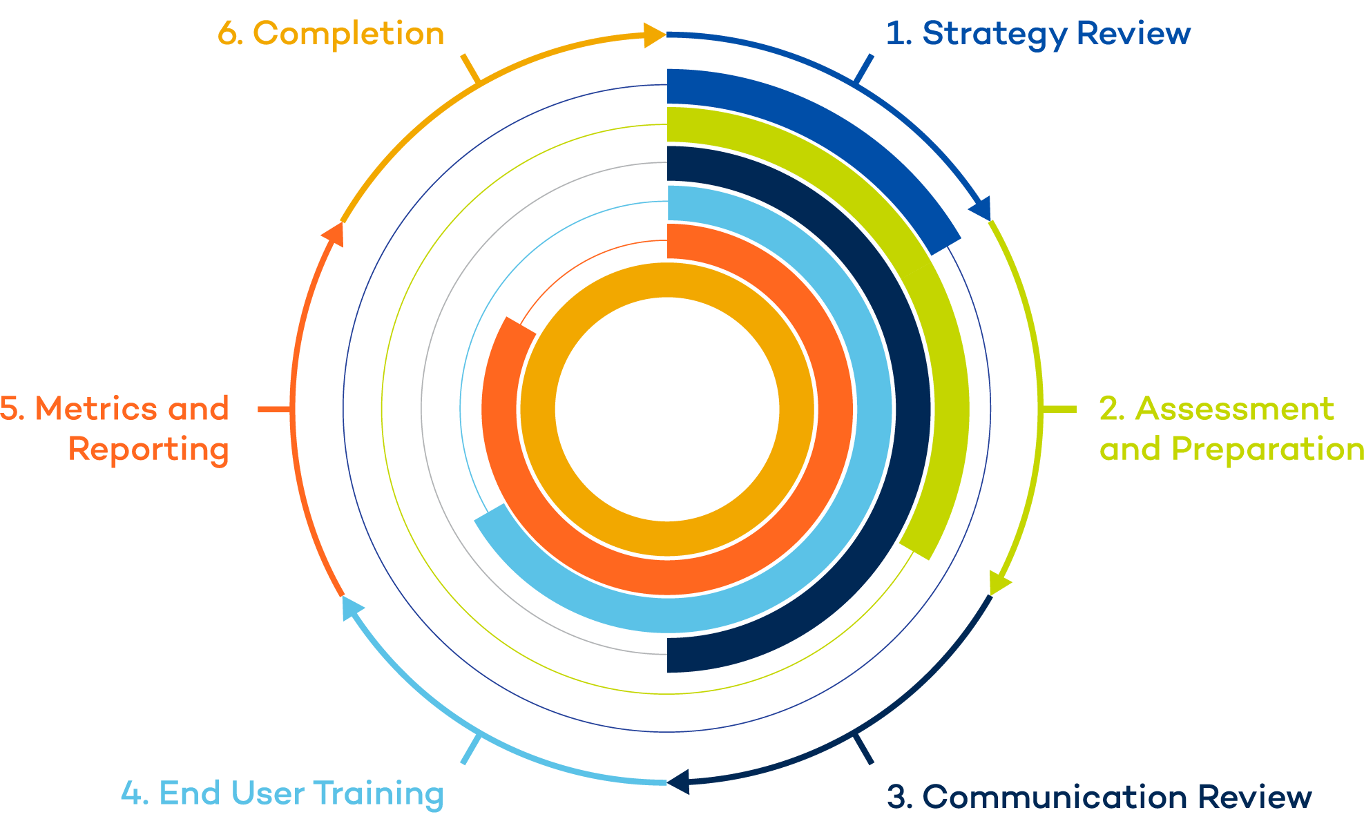 6_step_process_diagram_rgb